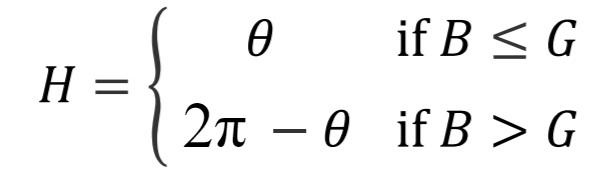 rgb to hsi hue component formula