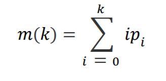 Formula for cumulative mean for Otsu thresholding